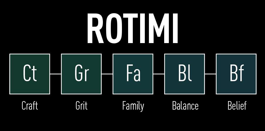 rotimi image